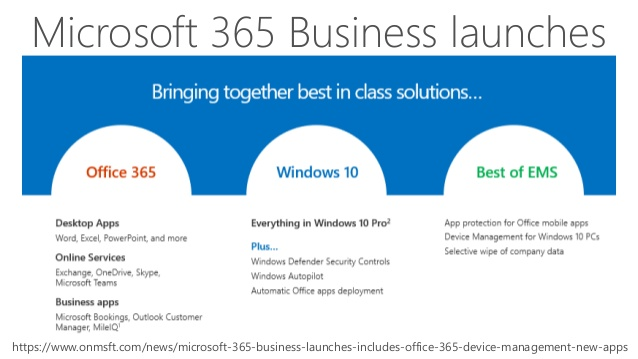Why Microsoft 365 Business — TechGyan - Cloud Changes Everything